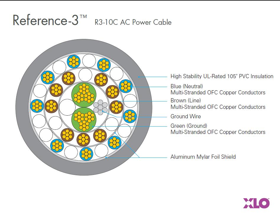 AF-6... Ma che caz.........!!!!!!!!!!!!!!!! 2748_XLO_Reference-3-10_Power_Cable_geometry